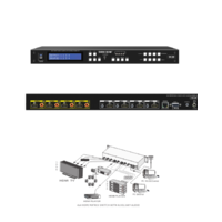 4 In To 4 Out HDMI 4K/2K Matrix Switchers With Auxiliary Audio New